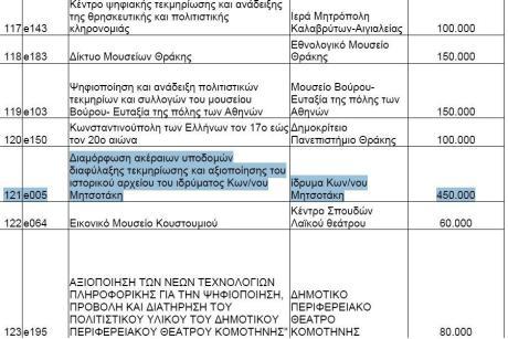 [πηγή: olympia.gr]